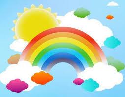 ცისარტყელა - წარღვნის მოლოდინის წარხოცვა ადამიანისთვის